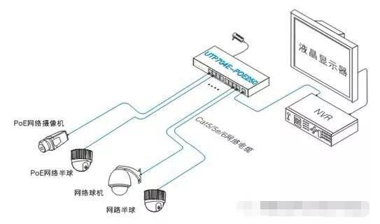 视频监控系统内容介绍_文末附30套资料_11