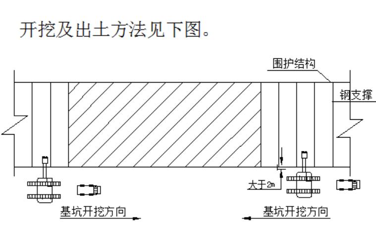 拉森钢板桩旋喷桩基坑支护施工方案(52P)