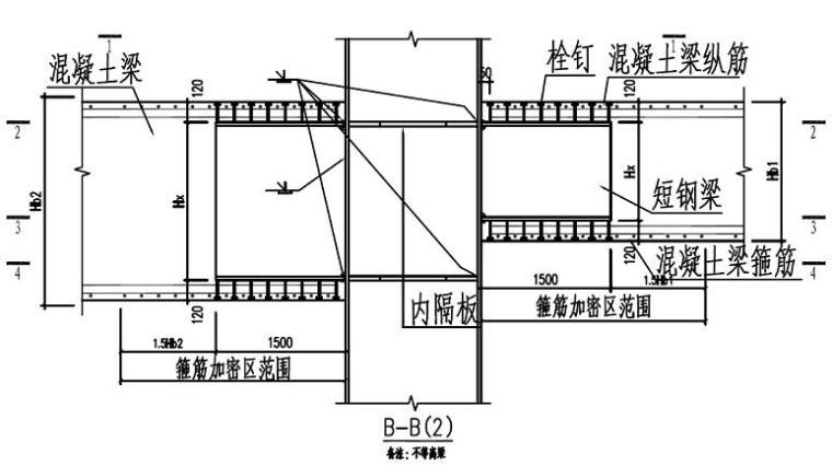 提高钢管混凝土柱弧形节点一次施工合格率