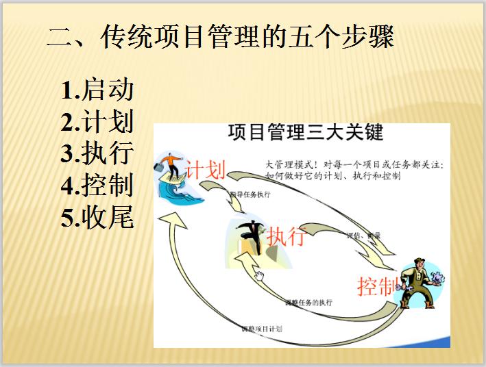 房地产开发项目全过程管理讲义-传统项目管理的五个步骤