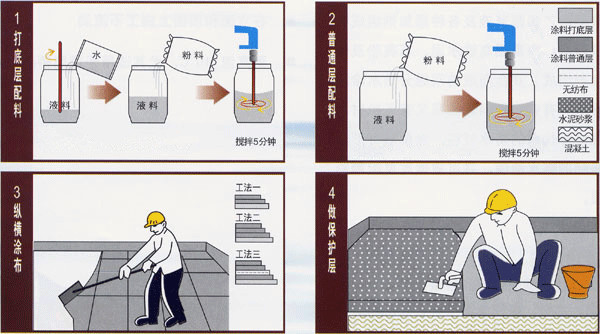 53JS防水涂料施工