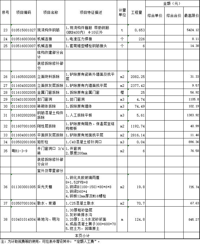 分部分项工程和单价措施项目清单与计价表 (2)