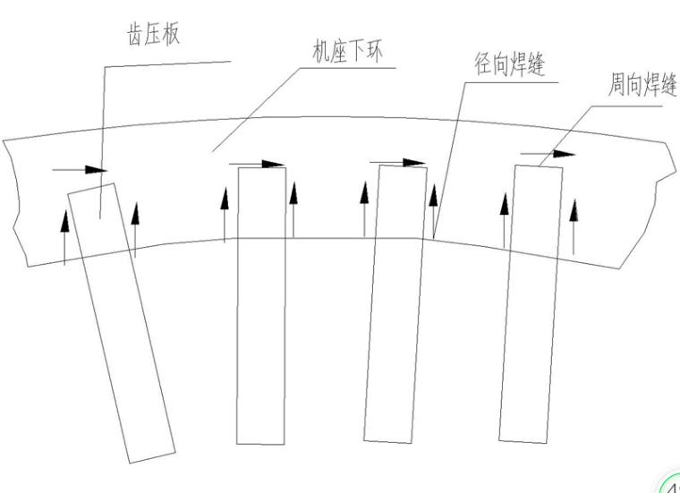 水电站厂房项目定子安装方案