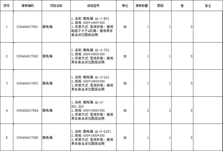 2016年体育场室外工程工程量计算