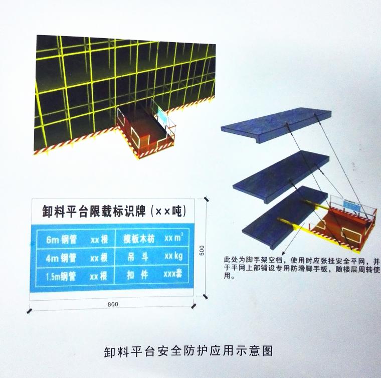 [青岛]游艇产业园区悬挑卸料平台施工方案