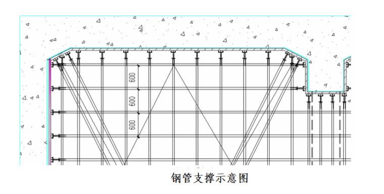 [浙江]地铁车站主体结构施工组织方案-钢管支撑示意图