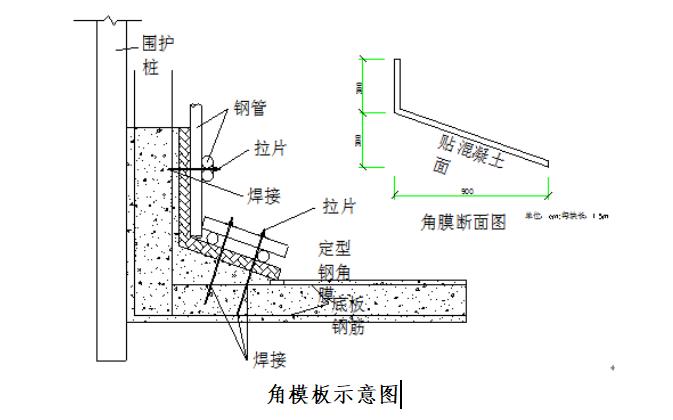 [浙江]地铁车站主体结构施工组织方案-角模板示意图