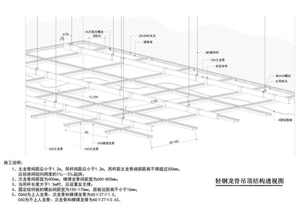 29轻钢龙骨石膏板吊顶工程