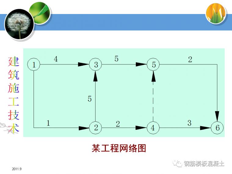建筑施工技术培训课件(网络计划技术)_34