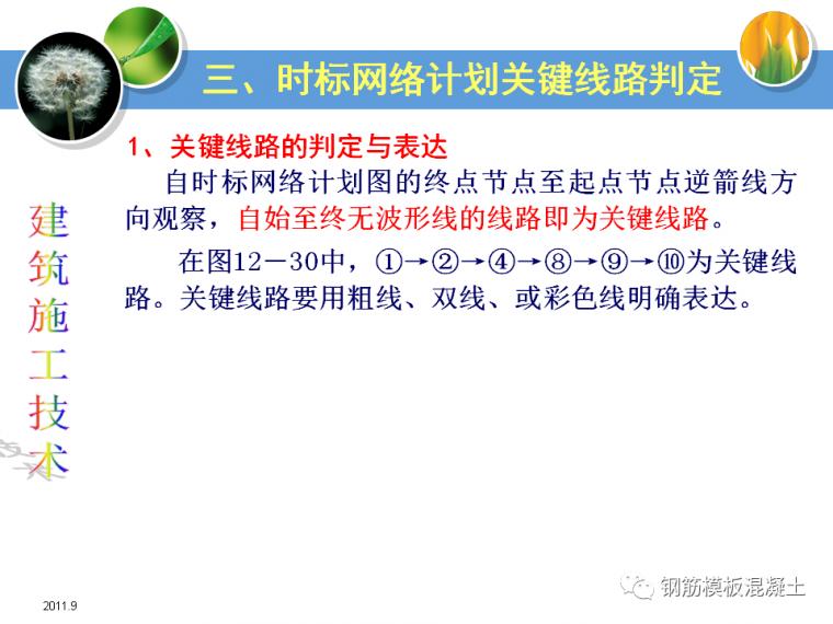 建筑施工技术培训课件(网络计划技术)_36