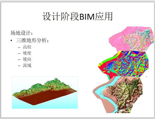 设计阶段BIM应用