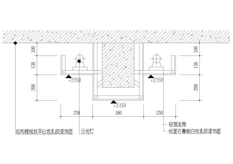 室内顶面石膏板,龙骨,灯槽等节点大样图
