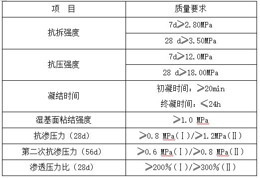 防开裂、防渗漏专项施工方案(2016年)-31技术性能