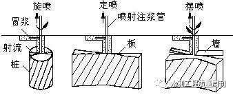 水工建筑物防渗加固技术盘点