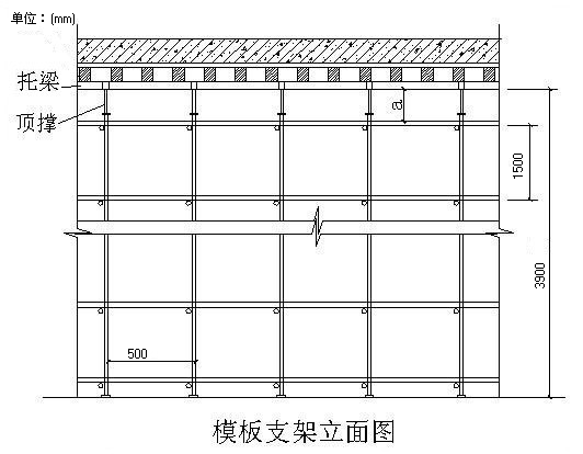 [如皋]人货电梯基础加固专项方案(2016年)