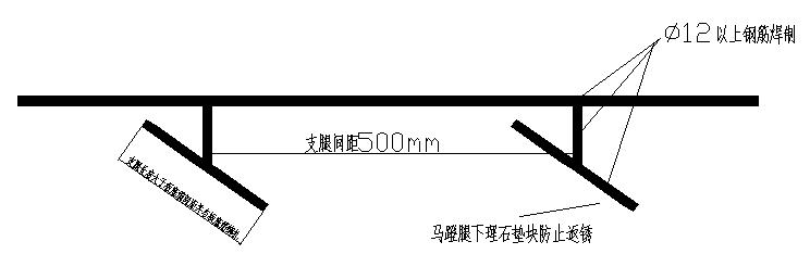 钢筋工程施工技术交底培训讲义PPT(图文)-59自制钢筋马镫示意图