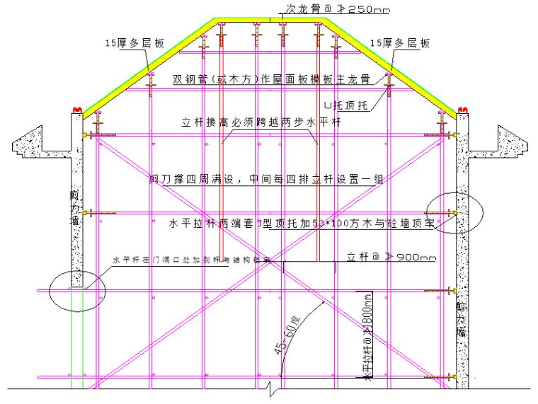 水电站厂房项目支撑架板梁模板专项施工方案