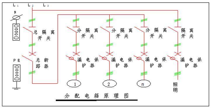 分配电箱原理图