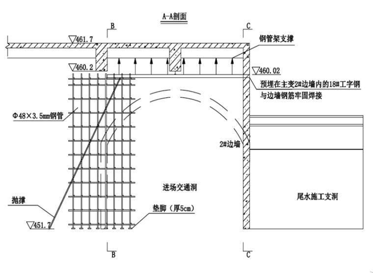 水电站厂房项目主变室侧板梁施工专项方案