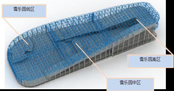 水雪综合体工程高大模板支撑体系施工方案-16低中高区划分图