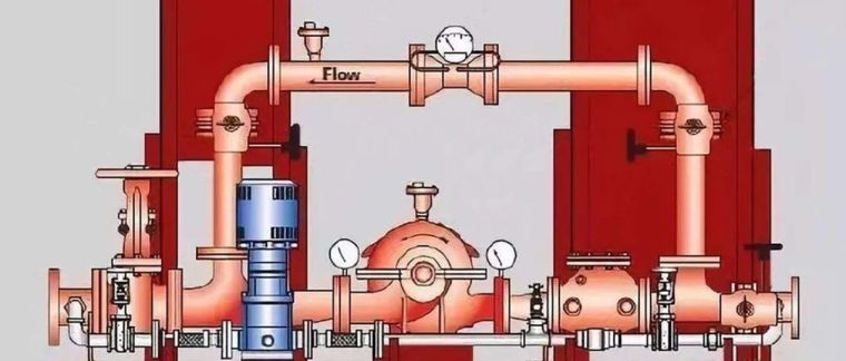消防给水操作规程,超干货!