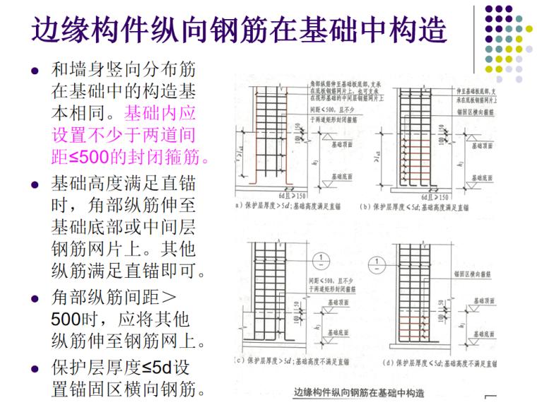 101系列图集培训(基础、楼梯)ppt(70页)