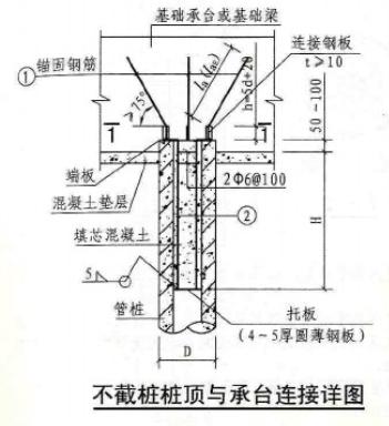 高层住宅工程基础砖胎膜施工方案(2017年)