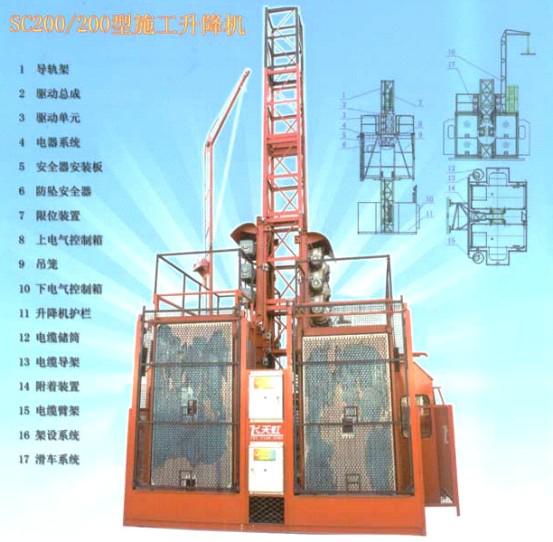 二层升降机安拆方案资料下载-商业综合体工程施工电梯基础及安拆施工方案