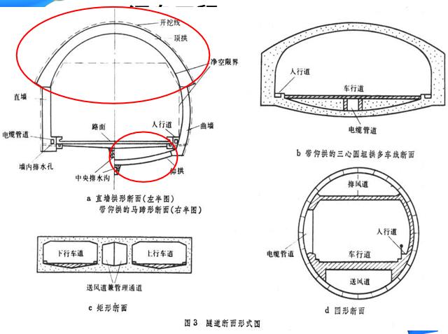 隧道工程工程量计算ppt(45页)