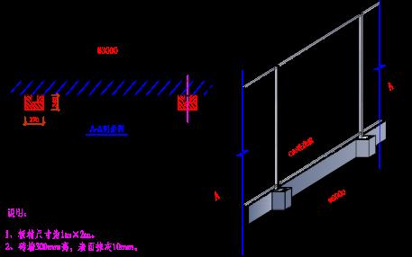 框架核心筒结构商业综合体安全文明施工方案-17围挡作法