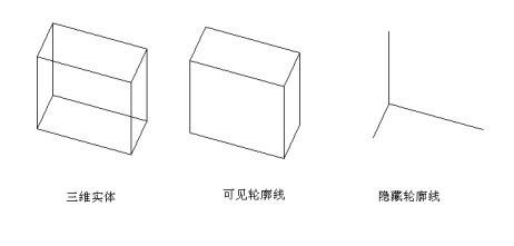 CAD制图软件中轮廓设置功能的使用技巧