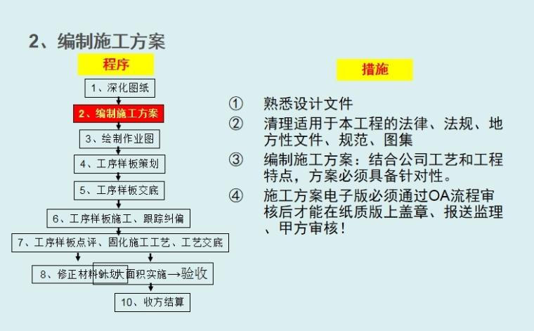 机电安装工程施工工艺标准
