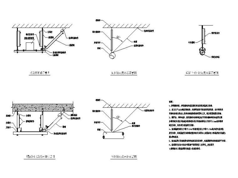 通风空调抗震支吊架示意图