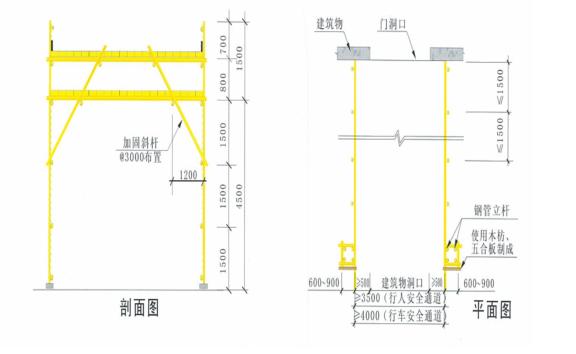 综合楼安全生产文明专项施工方案-安全通道棚2