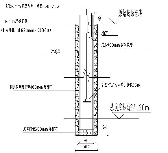 深井降水管井大样图与基坑降水平面布置图