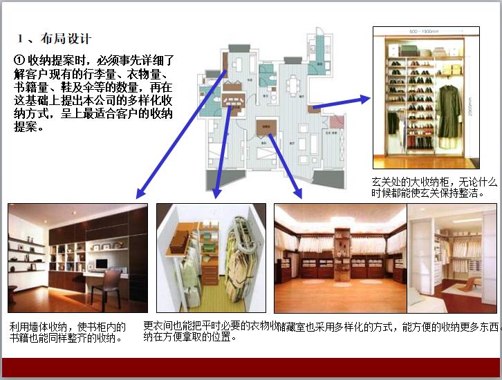 住宅精装修户型优化设计讲解(139页)-布局设计
