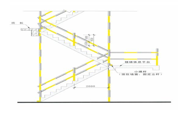 综合楼安全生产文明专项施工方案-施工楼梯