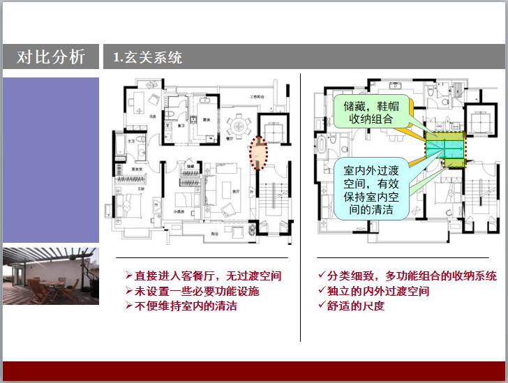 住宅精装修户型优化设计讲解(139页)-玄关系统