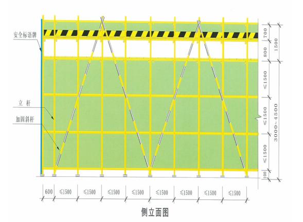 综合楼安全生产文明专项施工方案
