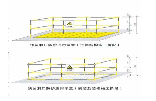 综合楼安全生产文明专项施工方案-预留洞口防护应用示意