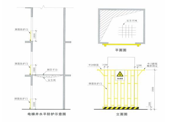综合楼安全生产文明专项施工方案-电梯井水平防护示意图