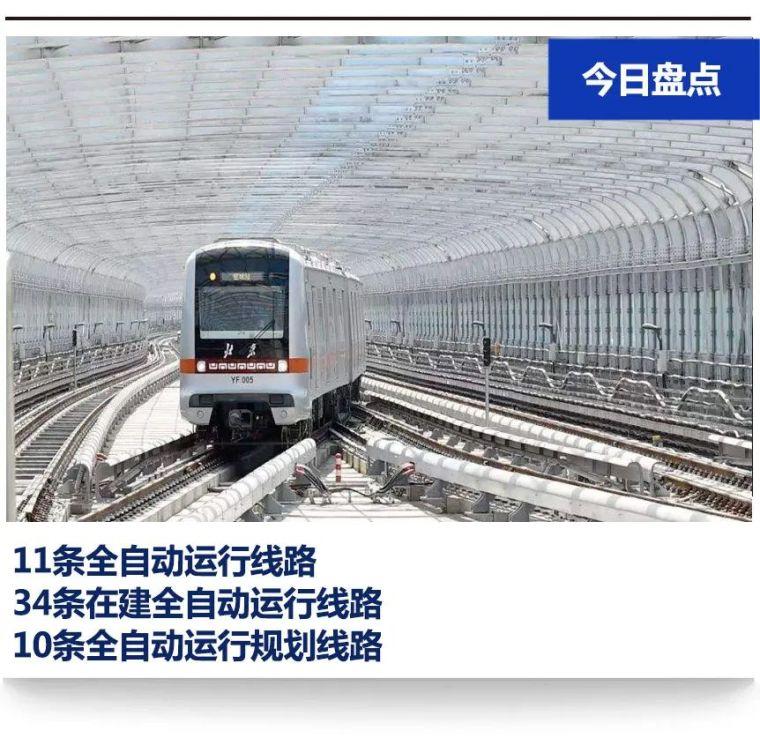 中国城市轨道交通全自动运行系统线路统计!
