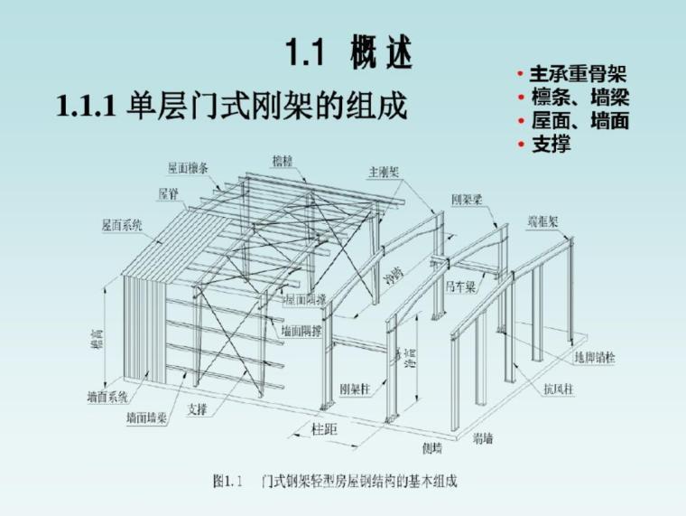 门式刚架结构设计培训课件