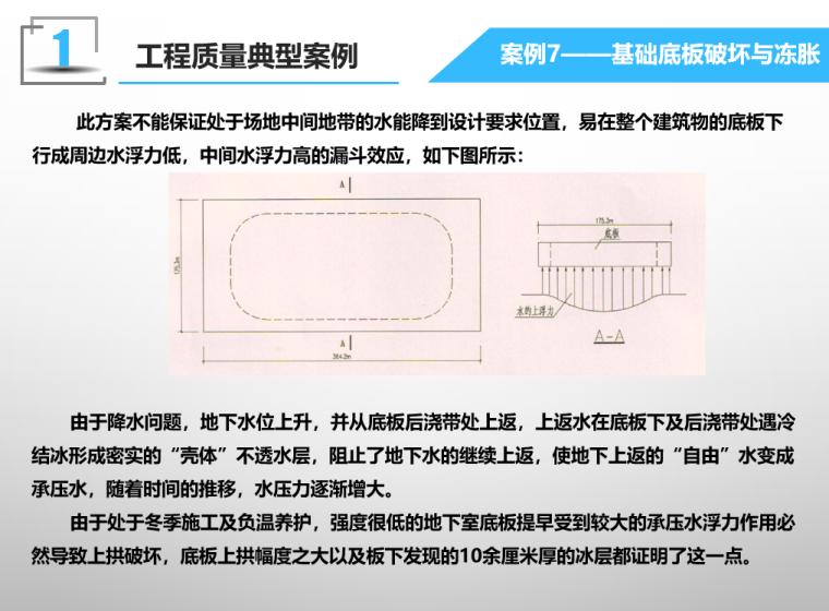 工程质量案例分析及常见质量问题PPT(121页)-05 基础底板破坏与冻胀案例