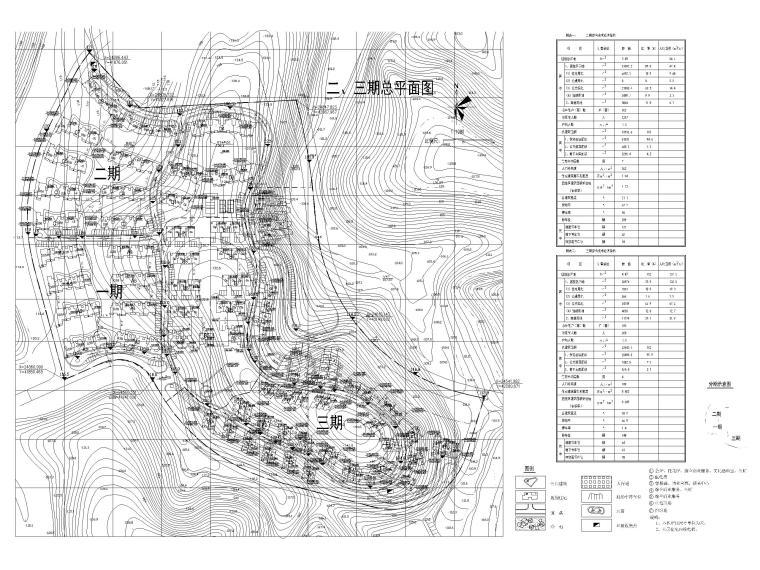 居住小区详细规划总平面图(CAD)