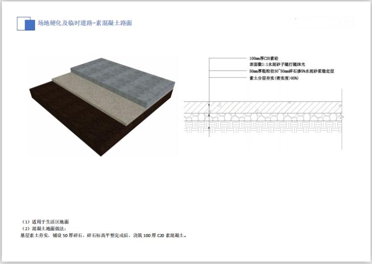 华东知名企业临建设施标准化(19年,194页)-场地硬化及临时道路-素混凝土路面
