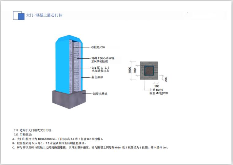 华东知名企业临建设施标准化(19年,194页)-大门-混凝土灌芯门柱