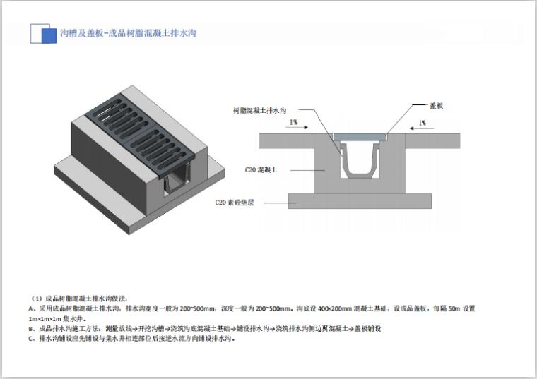 华东知名企业临建设施标准化(19年,194页)-成品树脂混凝土排水沟