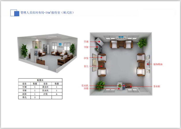 华东知名企业临建设施标准化(19年,194页)-管理人员房间布局-36m2接待室(厢式房)