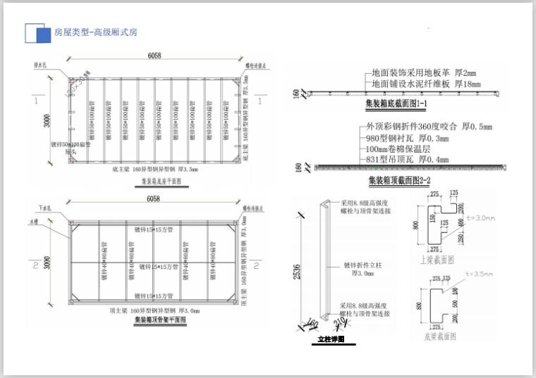 华东知名企业临建设施标准化(19年,194页)-房屋类型-高级厢式房